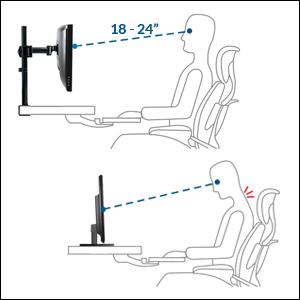 Postura correcta frente a la pantalla