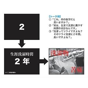 社外プレゼン 前田鎌利 数字 質問