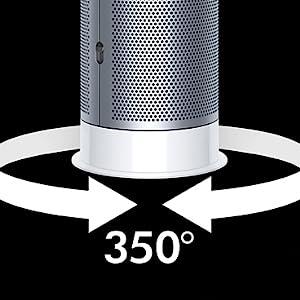 350°首振り機能