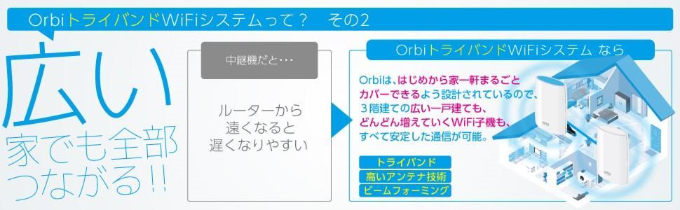 Orbi,オービ,WiF,ルータ,MU-MIMO,ビームフォーミング,システム,トライバンド,SSID,メッシュ,mesh,PS4,Nintendo,iPhone,スマートフォン,ゲーム,ストリーミン