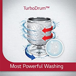 turbo drum