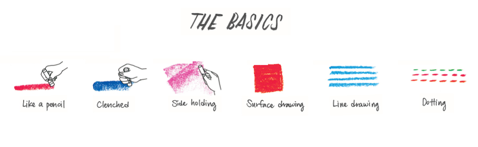 Cray-Pas The Basics
