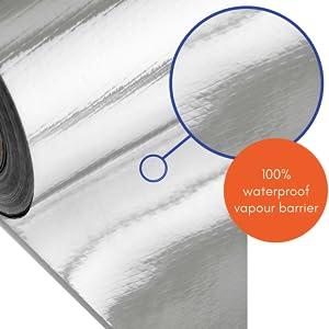 Aluminium Foil Membrane