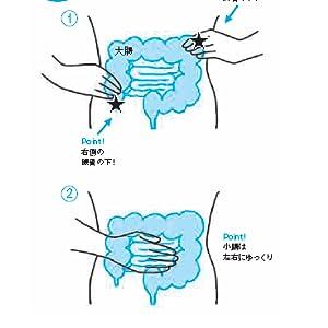 腸マッサージ