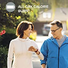 All Day Calorie Burn