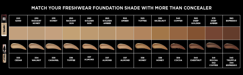 infallible more than concealer loreal