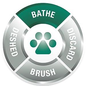 bathe