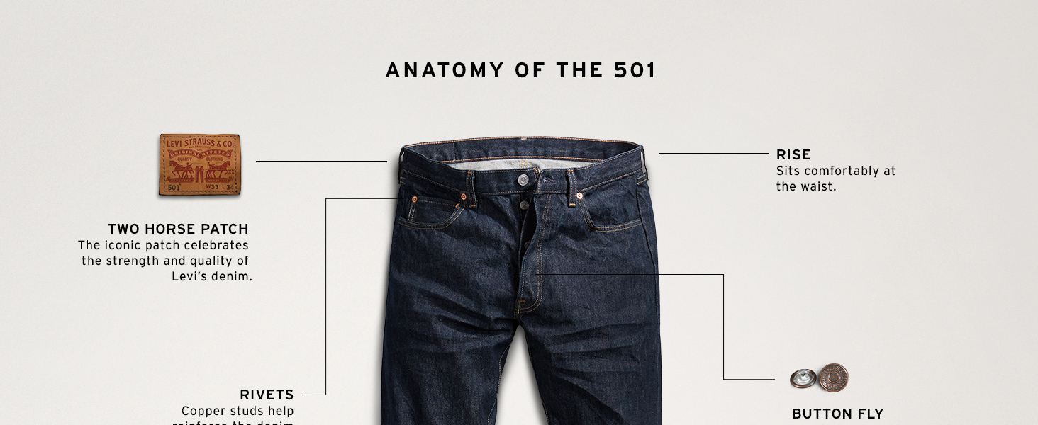 Anatomy of the 501 Original