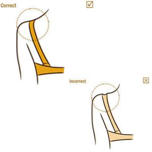 Amoena perfect fit step 2