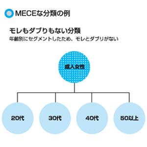 知的生産力3.jpg
