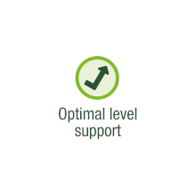 Optimal level support