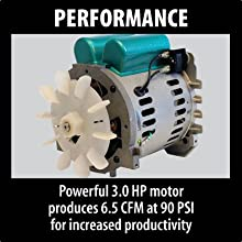 perforamcne powerful HP motor produces cfm at psi increased productivity