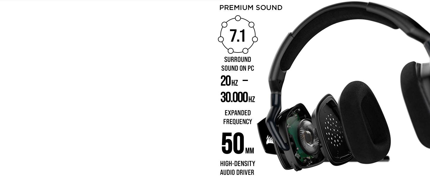 VOID RGB ELITE Wireless Premium Gaming Headset with 7.1 Surround Sound