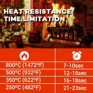 Heat Resistant Time Limitation