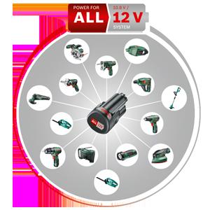 bosch akku s ge easysaw 12 akku ladeger t s geblatt koffer 12 volt system 2 5 ah amazon. Black Bedroom Furniture Sets. Home Design Ideas
