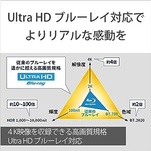 4K映像を収録できるブルーレイディスク「Ultra HD ブルーレイ」再生対応      次世代の映像美を楽しめる