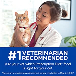 veterinarian recommended