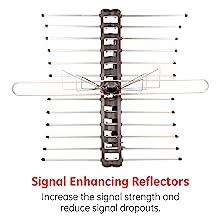 Signal enhancing receptors