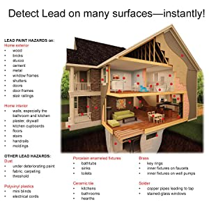 Detect Lead on Many Surfaces
