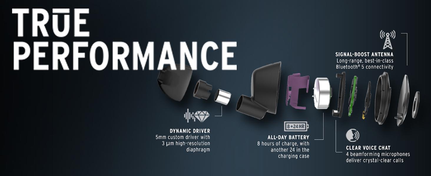 Klipsch T5 II True Wireless, Klipsch T5 II earphones, wireless earphones, best wireless earphones