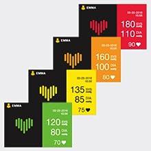 Interpretación de la lectura de la presión arterial codificada por colores