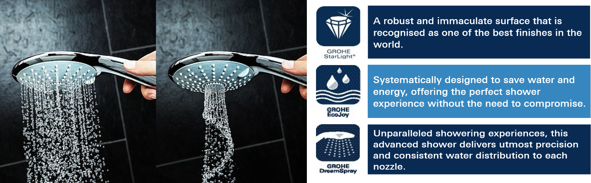 Famous Grohe Kiwa Shower Head Adornment - Bathtub Ideas - dilata.info