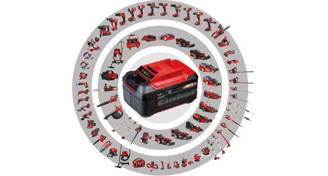 Ein Akkusystem für alle Power X-Change Geräte