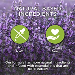 Natural Based Ingredients