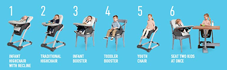 Best High Chair 2020.Best Baby High Chair Reviews 2020 Ultimate Buying Guide