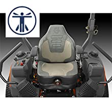 Husqvarna Zero Turn Mower