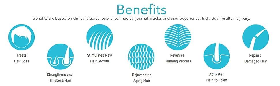 Amazon.com: HairMax Ultima 12 LaserComb. Stimulates Hair