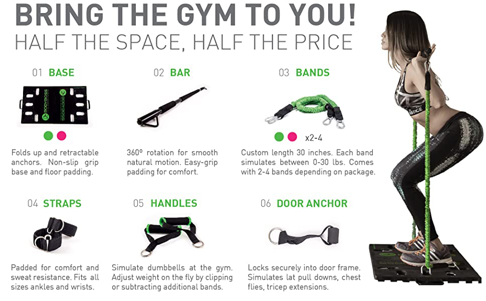 BodyBoss Home Full Home Gym Workout Package Bundle