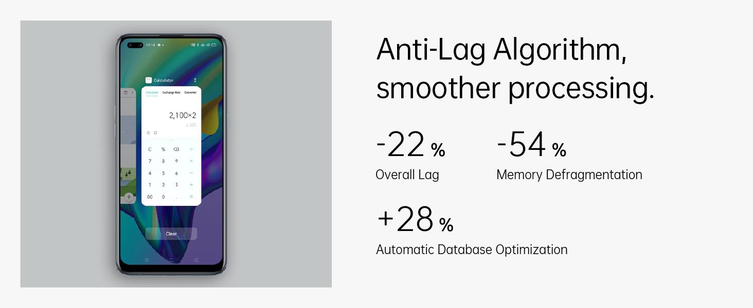 Anti log