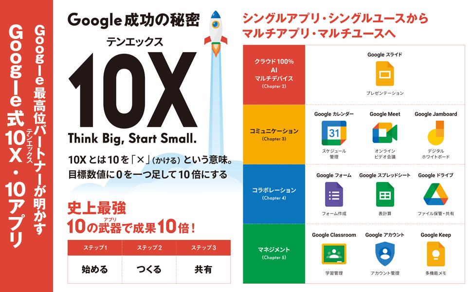 10X・10アプリ