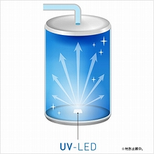 UV-LED,フレッシュ機能,フレシャス,デュオボトル,FRECIOUS,dewobottle,