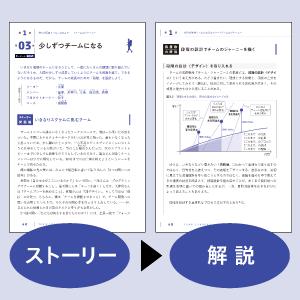 「ストーリー→解説」の流れでわかりやすい
