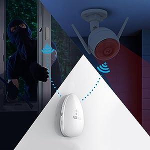 sensor,wifi,cámara