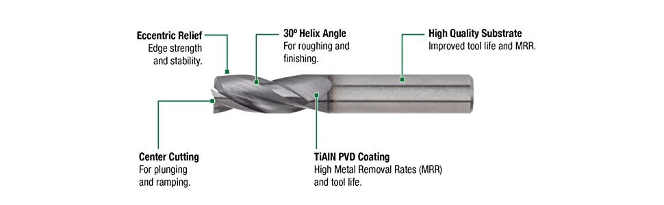 Carbide RH Cut 0.8 mm Cutting Diameter Straight Shank 2-Flute WIDIA Hanita 7N2200801RJ Vision Plus Micro 7N22 HP Hard Material End Mill TiAlN