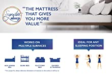 memory foam mattress; bunk bed mattress; trundle mattress; sleeper sofa mattress; platform bed