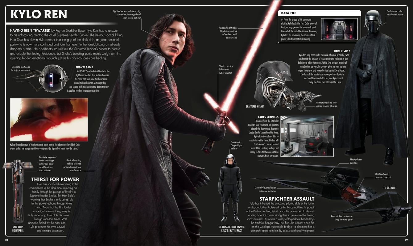 Star Wars The Last Jedi The Visual Dictionary Hidalgo Pablo 9781465455512 Amazon Com Books