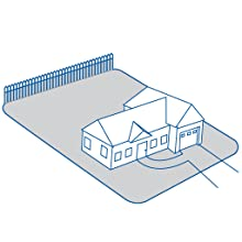 Petsafe, wired, fence, dog, invisible fence, inground, layouts, pet, containment system, max yard
