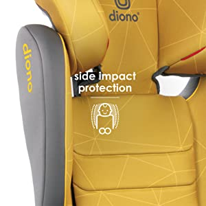 Extra Deep Side Impact Protection