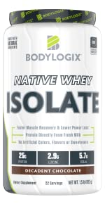 native whey isolate nsf sport
