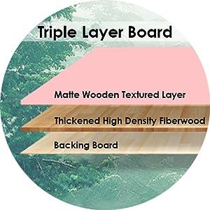 Three Layer Board