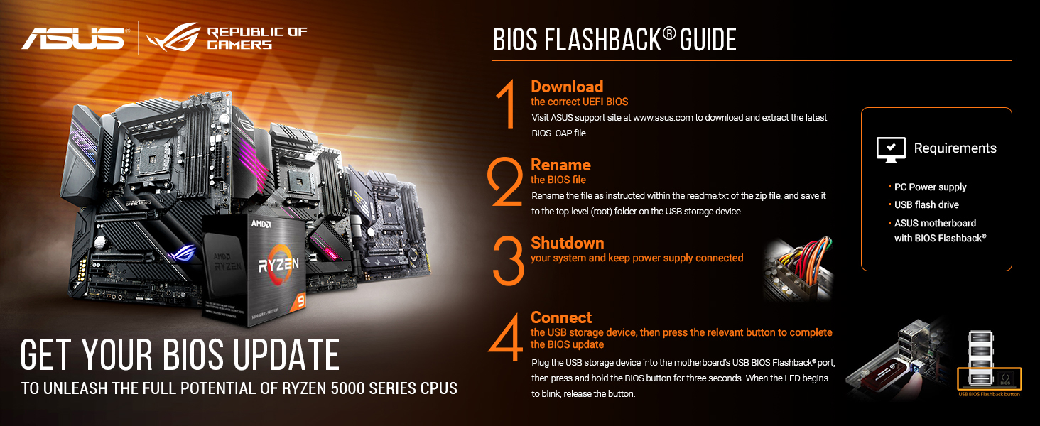 Best Gaming Motherboard Price USA