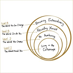 money, transformation, business, Vishen Lakhini, self help books,books for success,leadership books