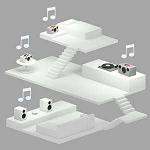 Diagram of Audio Pro Multi-room Wireless WiFi C-Series Speakers Playing Music around a Smart Home