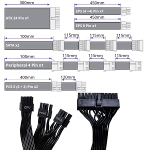 PCIe Cable Conductivity