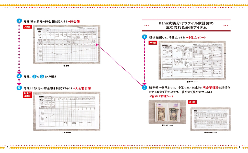 袋分け家計簿01