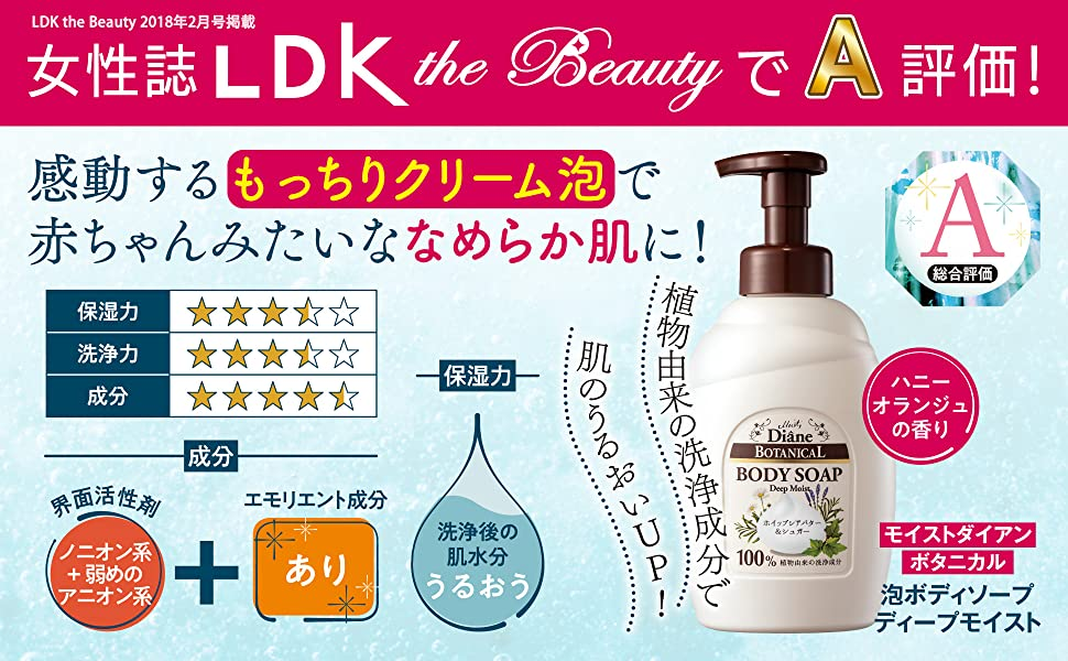 女性誌LDK the BeautyでA評価